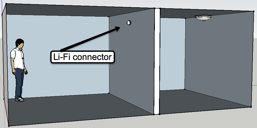room connector